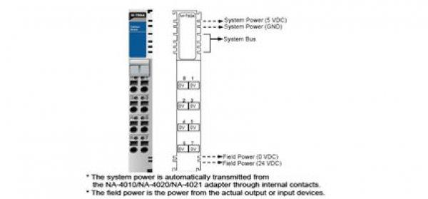 Potential distributor module, 8-ch, 0 VDC
