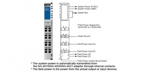 Field power module