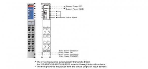4 relays, 24-VDC/230-VAC, 2 A